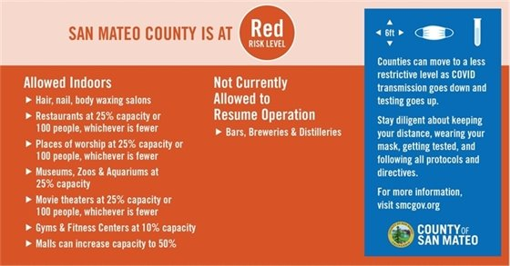 County Red English