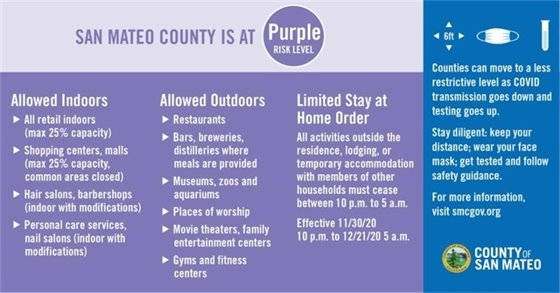 County Purple Tier
