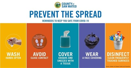 Prevent the Spread