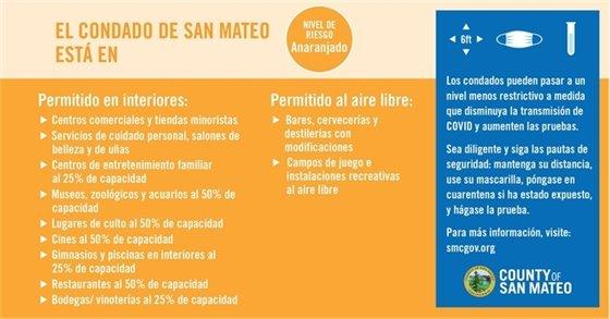 Orange Tier in Spanish
