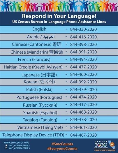 Census 2020: Respond in Your Language!